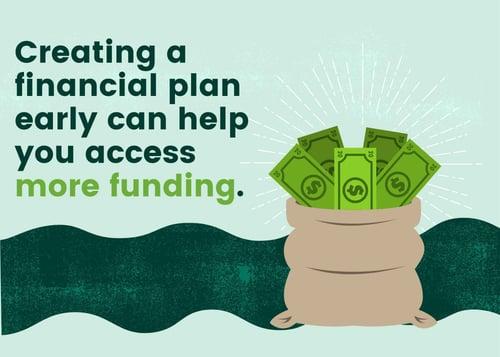 UAT Financial Aid Types 1