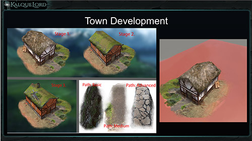 KalqueLord Town Assets
